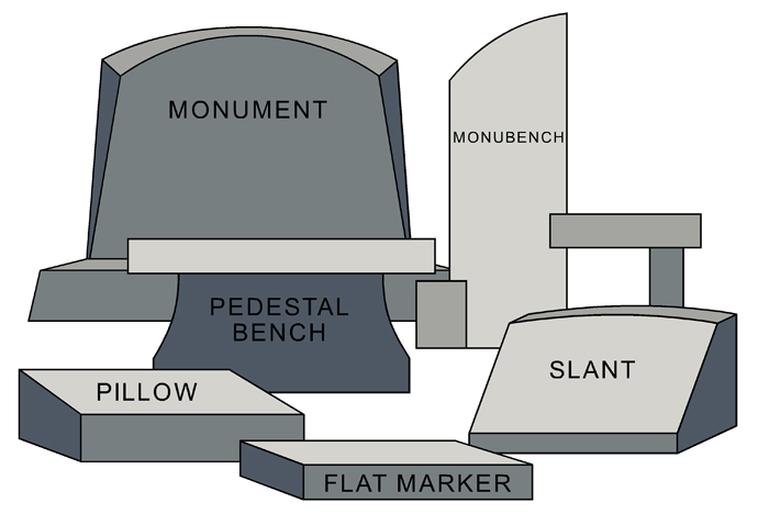 headstone funeral prices
