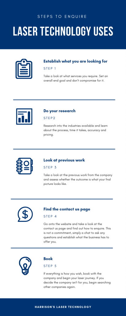 Laser engravers how to enquire infographic